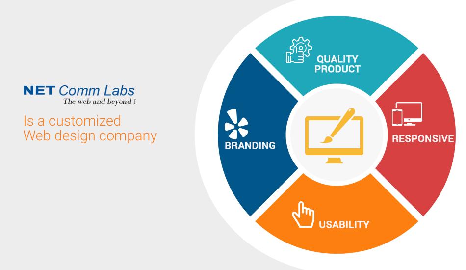 Web design company in Delhi- Netcomm Labs