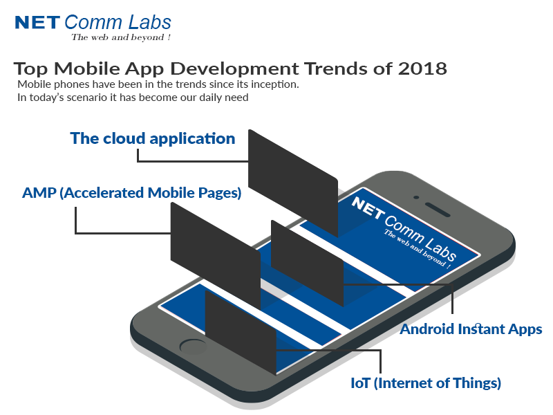 top-mobile-app-development-trends-2018