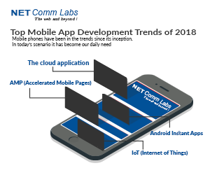 top-mobile-app-development-trends