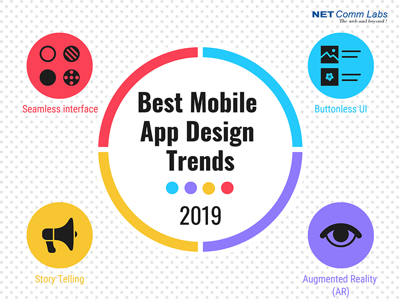 Best Mobile App Design